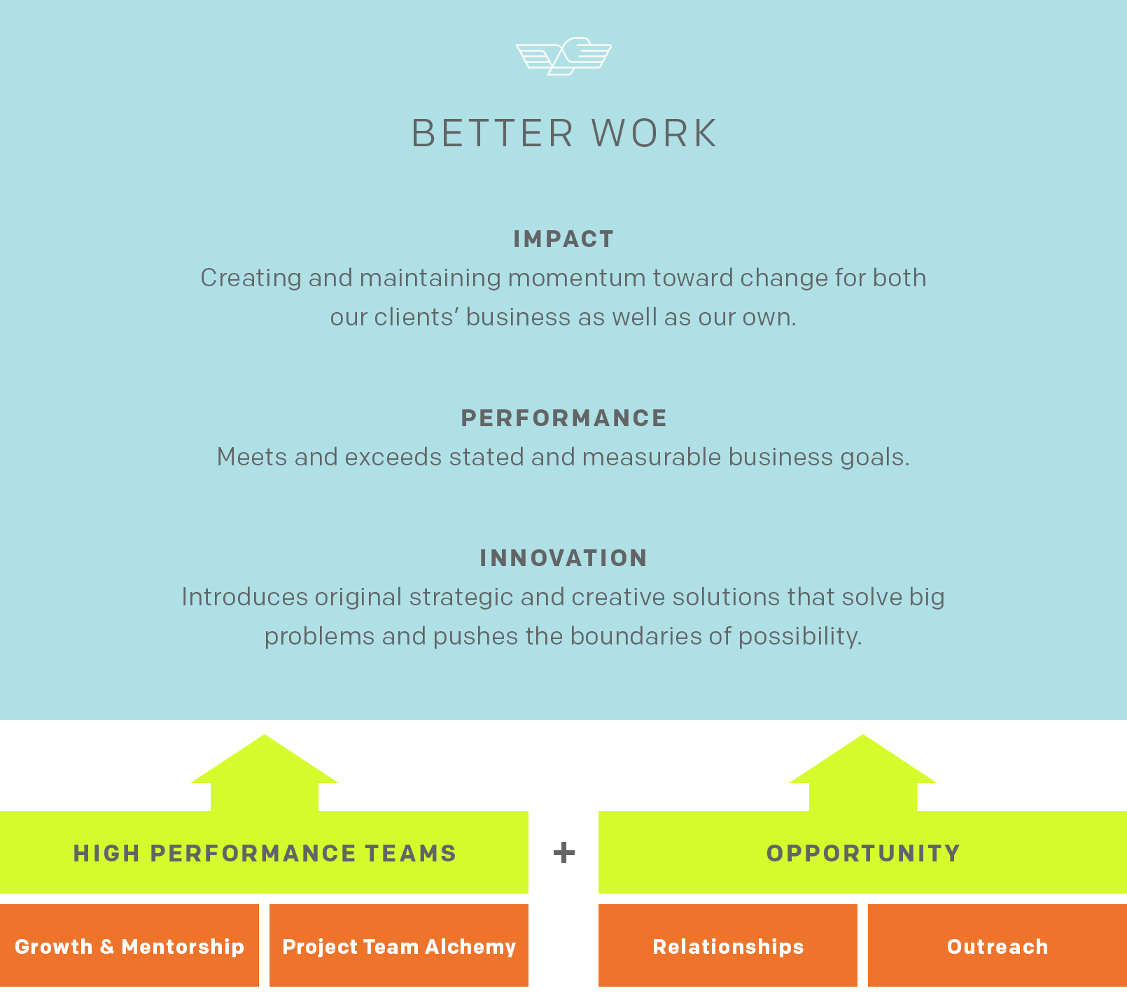 ZJ_Blog_Image_LeadershipModel.png#asset:
